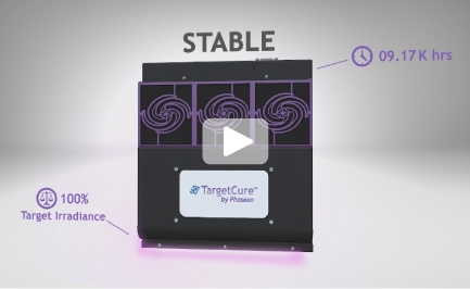 TargetCure™ Technology